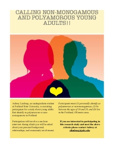 Polyamory Research Flyer